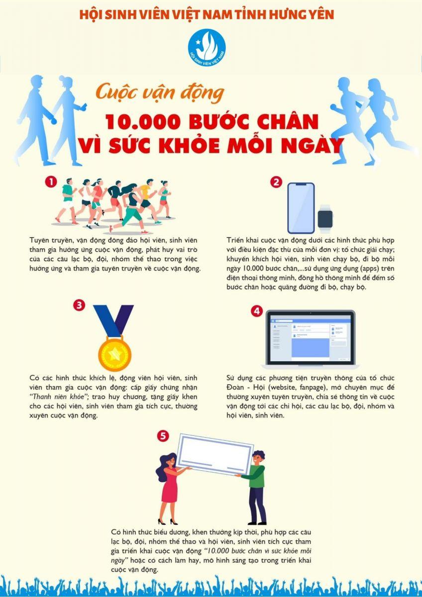 Cuộc vận động 10.000 bước chân vì sức khỏe mỗi ngày