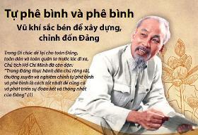 Cần hiểu đúng về tự phê bình và phê bình theo tư tưởng Hồ Chí Minh